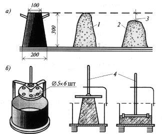 Определение жесткости бетонной смеси бетон купить орехово зуево